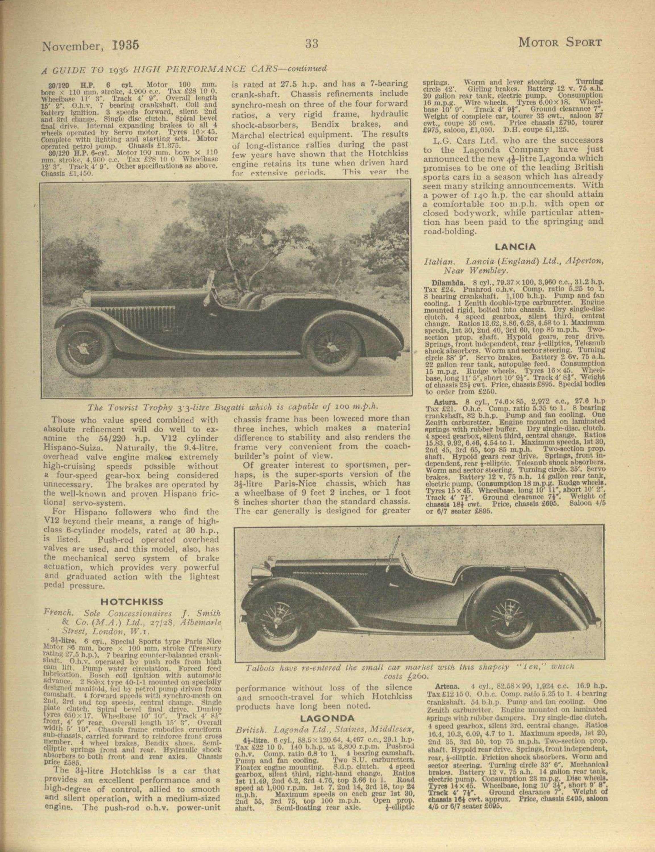 https://media.motorsportmagazine.com/archive/november-1935/full/36.jpg