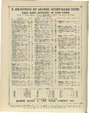 Page 24 of November 1941 issue thumbnail