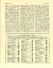 Archive issue November 1948 page 19 article thumbnail