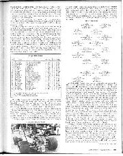 Archive issue November 1968 page 21 article thumbnail