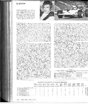 Page 30 of November 1970 archive issue thumbnail