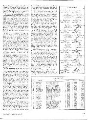 Archive issue November 1973 page 51 article thumbnail