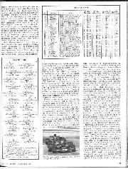 Archive issue November 1975 page 27 article thumbnail