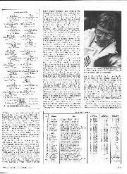 Archive issue November 1976 page 59 article thumbnail