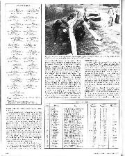 Archive issue November 1977 page 24 article thumbnail