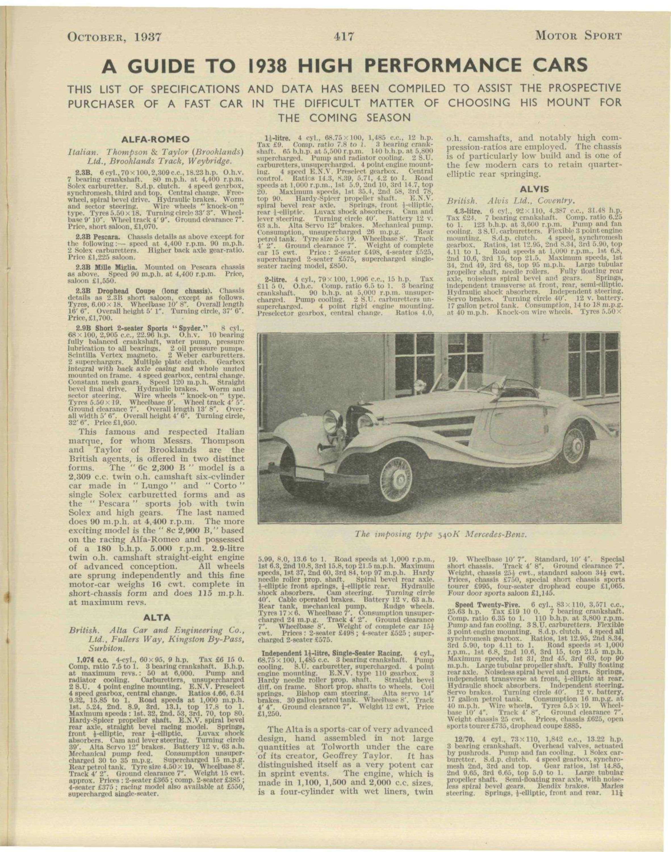 carburateurs weber 34 ict moteur type 4
