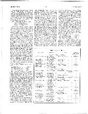 Archive issue October 1950 page 25 article thumbnail