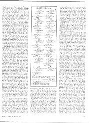 Archive issue October 1976 page 25 article thumbnail
