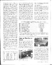 Page 26 of October 1976 issue thumbnail