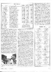 Archive issue October 1976 page 45 article thumbnail