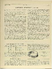 Page 15 of September 1925 issue thumbnail