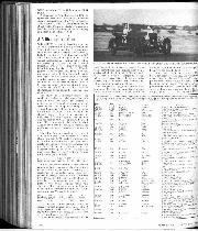 Archive issue September 1981 page 64 article thumbnail